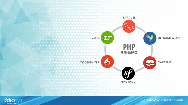 PHP Framework for Your project