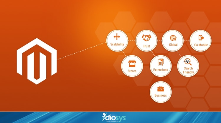 key benefits of Magento